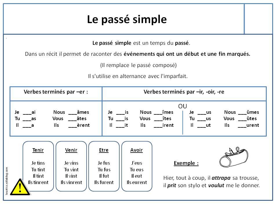Rencontrer Passe Simple Espagnol Comment Conjuguer Tous Les Verbes De L Idiome De Cervantes