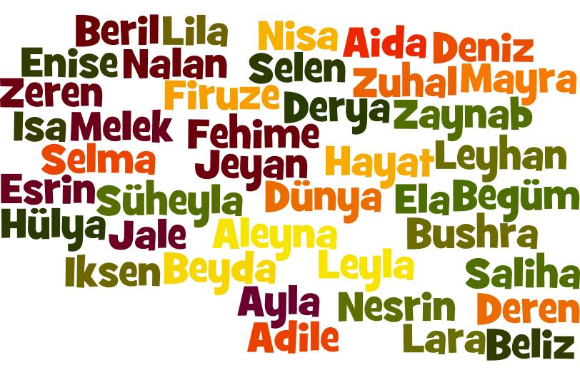 Le Top 30 des plus beaux prénoms arabes pour filles