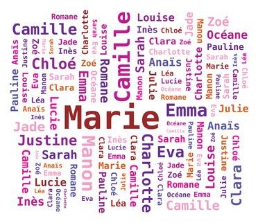 recherche prenom filles rencontre femme belier