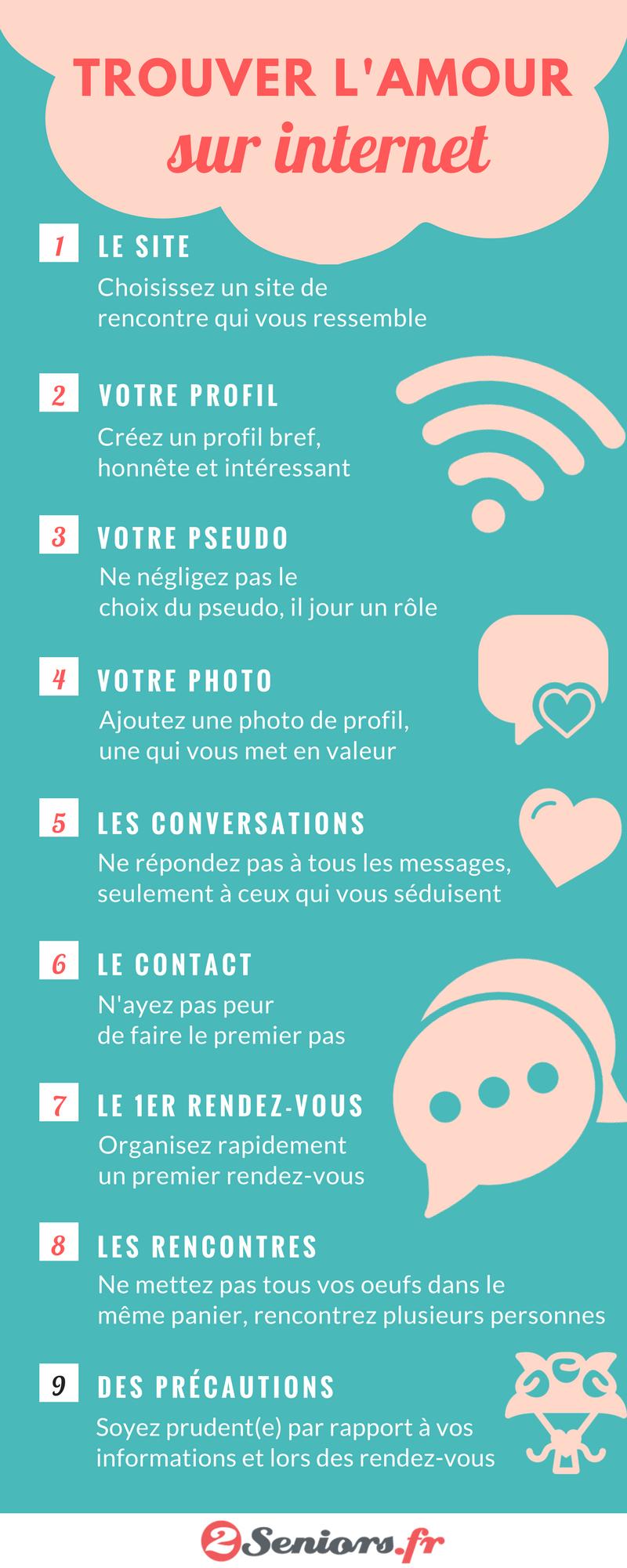 site rencontre mouscron site de rencontre serieux gratuit pour mariage maroc
