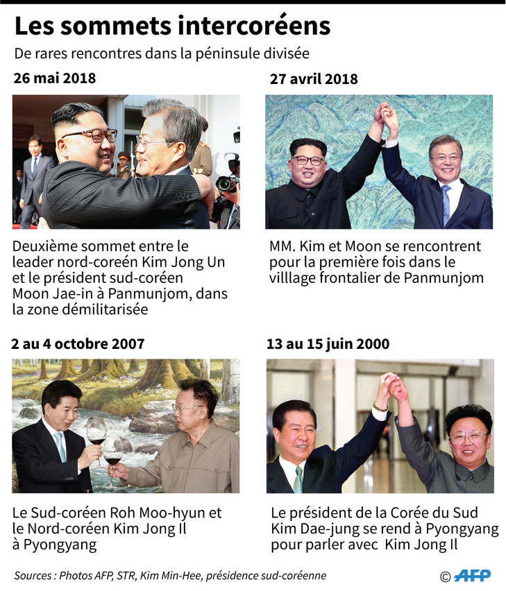 Un site de rencontres sud-coréen «marie» Kim Jong-un