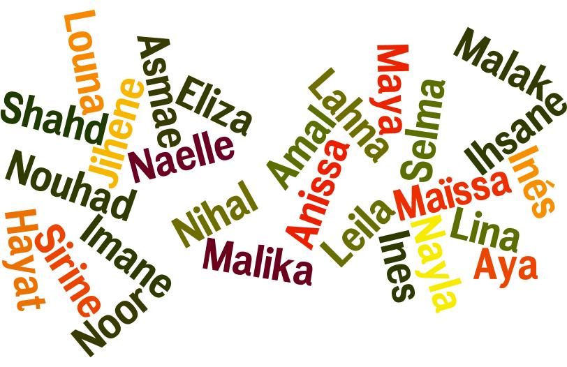 Les prénoms fille les plus originaux